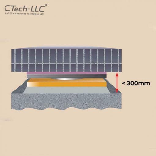 گروت سیمانی تقویت شده با الیاف Ctech-LLC